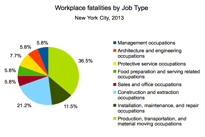 jobtype