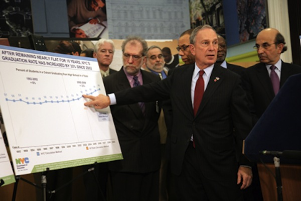 In March, Mayor Bloomberg and Chancellor Klein announced a record-high high school graduation rate of 63 percent in 2009.