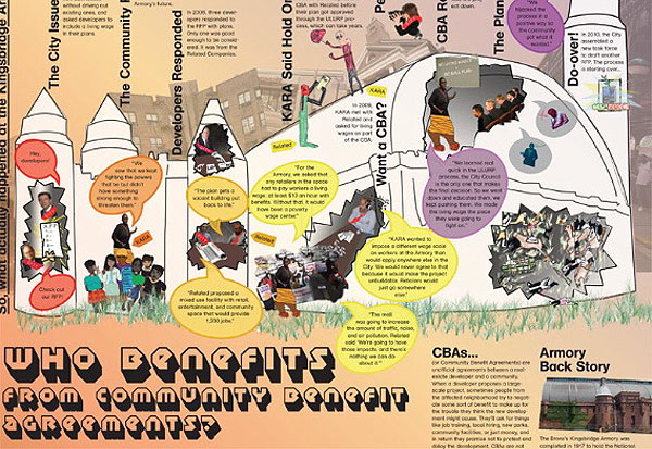"This is a subsection of the 24"" x 36"" poster summarizing the students' perspective on CBAs and the politics of the Kingsbridge Armory project."