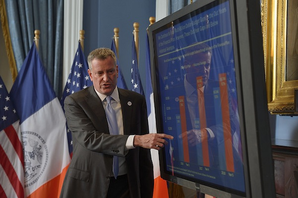 De Blasio unveils his fiscal 2015 executive budget.